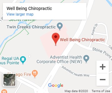 Map of Well Being Chiropractic